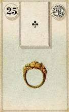 Lenormand Ring Card Meaning