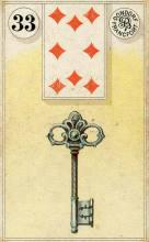 Lenormand Key Card Meaning