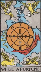 The Wheel of Fortune Tarot card meaning and interpretation